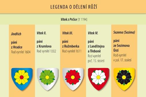 Český Krumlov - Dělení růží, foto: Archiv Vydavatelství MCU s.r.o.