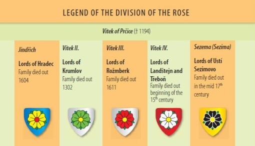 LEGEND OF THE DIVISION OF THE ROSE, photo by: Archiv Vydavatelství MCU s.r.o.