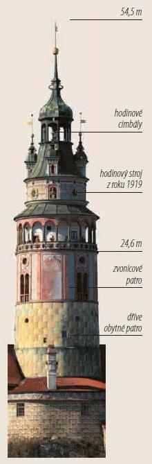 Zámecká věž Český Krumlov, foto: Archiv Vydavatelství MCU s.r.o.