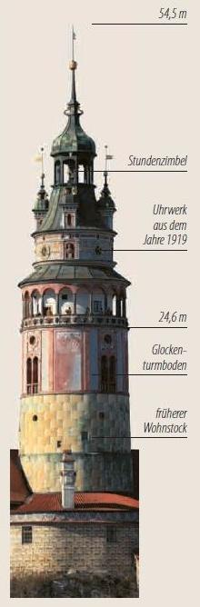 Schlossturm Český Krumlov, Foto: Archiv Vydavatelství MCU s.r.o.