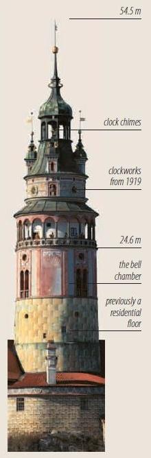 Castle Tower Český Krumlov, photo by: Archiv Vydavatelství MCU s.r.o.